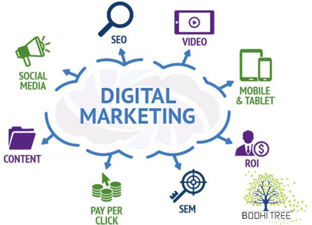 BT Digitalmarketing